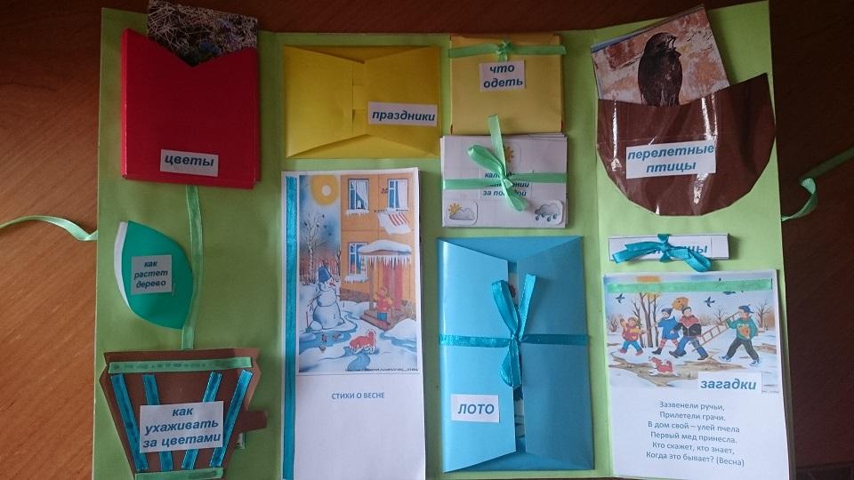 Лэпбук в детском саду своими руками по развитию 25